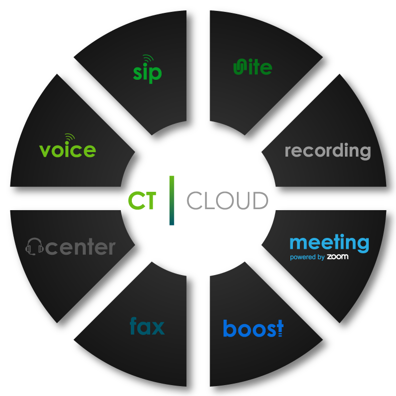 CT Cloud Solutions